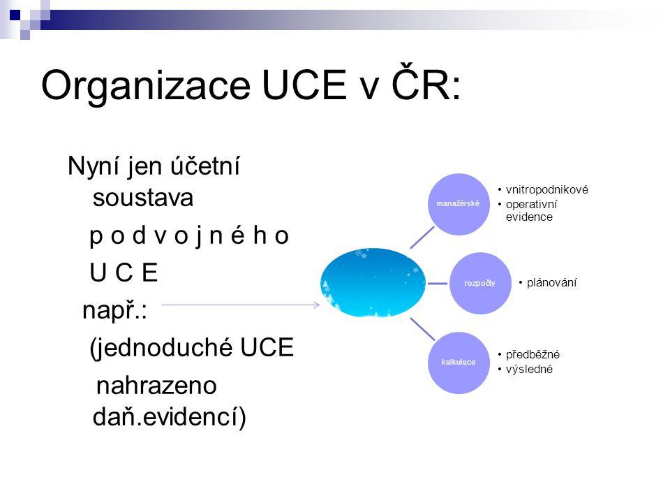 Organizace UCE v ČR: Nyní jen účetní soustava p o d v o j n é h o U C E např.: (jednoduché UCE nahrazeno daň.evidencí) manažérské vnitropodnikové operativní evidence rozpočty plánování kalkulace předběžné výsledné