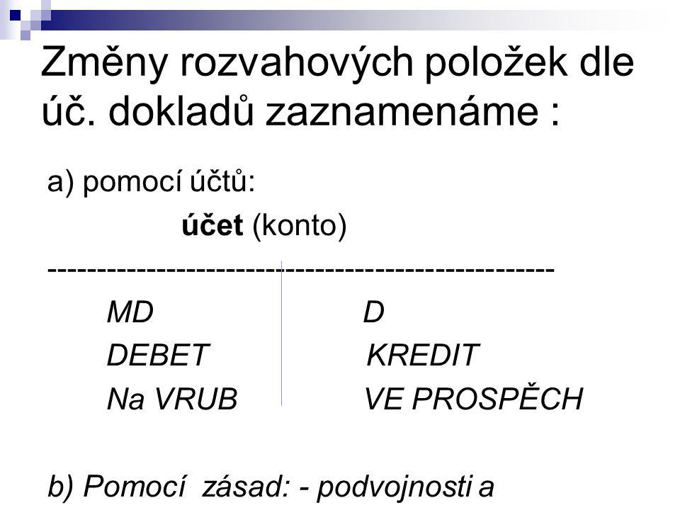 Změny rozvahových položek dle úč. dokladů zaznamenáme : a) pomocí účtů: účet (konto) --------------------------------------------------- MD D DEBET KR