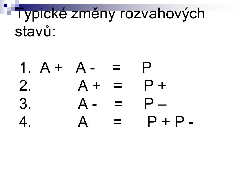 Typické změny rozvahových stavů: 1. A + A - = P 2. A + = P + 3. A - = P – 4. A = P + P -