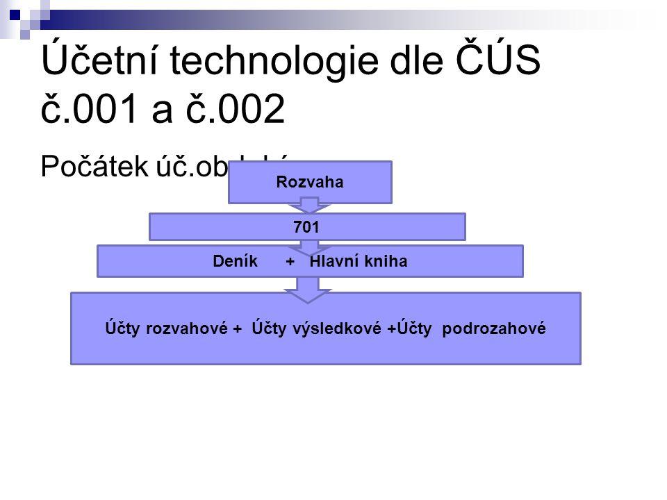Účetní technologie dle ČÚS č.001 a č.002 Počátek úč.období Rozvaha 701 Deník + Hlavní kniha Účty rozvahové + Účty výsledkové +Účty podrozahové