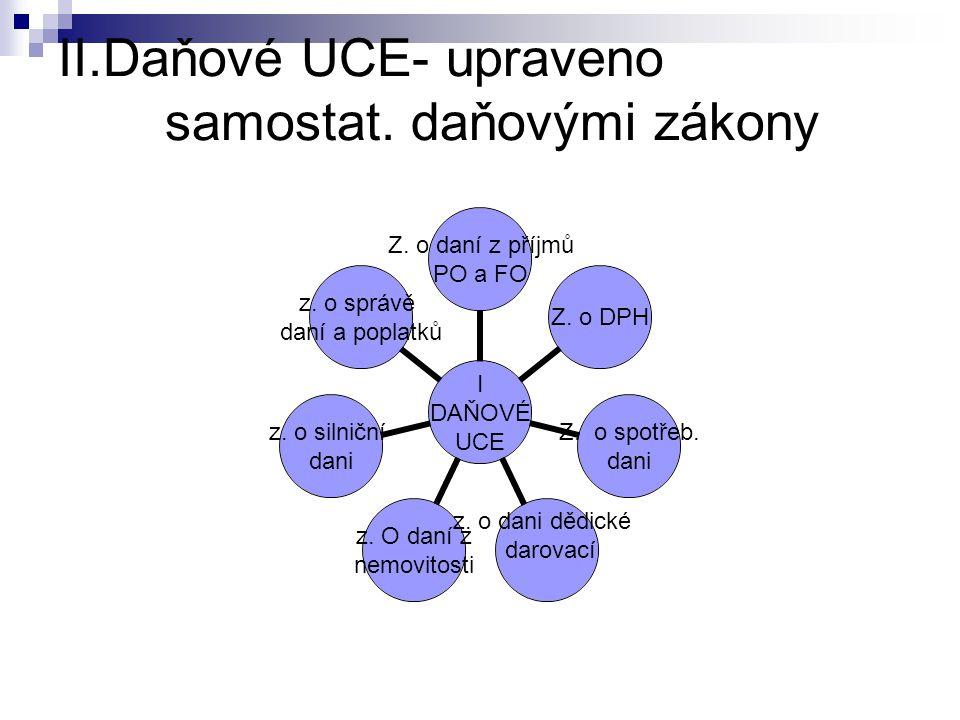 II.Daňové UCE- upraveno samostat. daňovými zákony I DAŇOVÉ UCE Z. o daní z příjmů PO a FO Z. o DPH Z. o spotřeb. dani z. o dani dědické darovací z. O