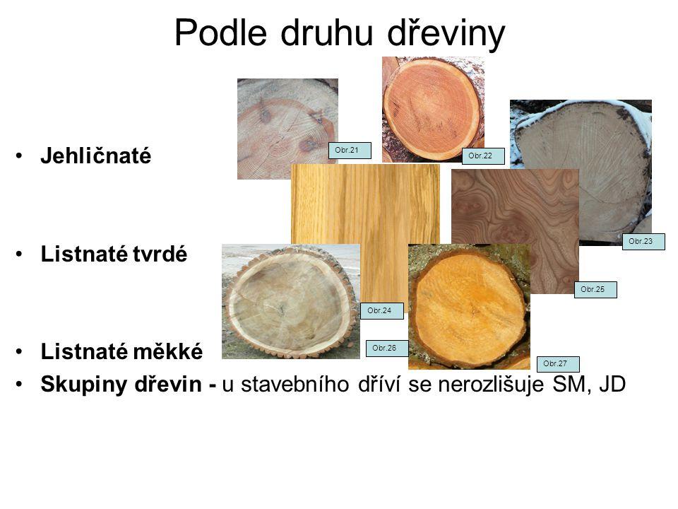 Podle druhu dřeviny Jehličnaté Listnaté tvrdé Listnaté měkké Skupiny dřevin - u stavebního dříví se nerozlišuje SM, JD Obr.24 Obr.26 Obr.27 Obr.25 Obr