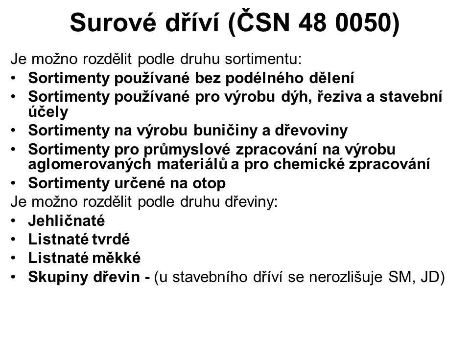 Surové dříví (ČSN 48 0050) Je možno rozdělit podle druhu sortimentu: Sortimenty používané bez podélného dělení Sortimenty používané pro výrobu dýh, ře