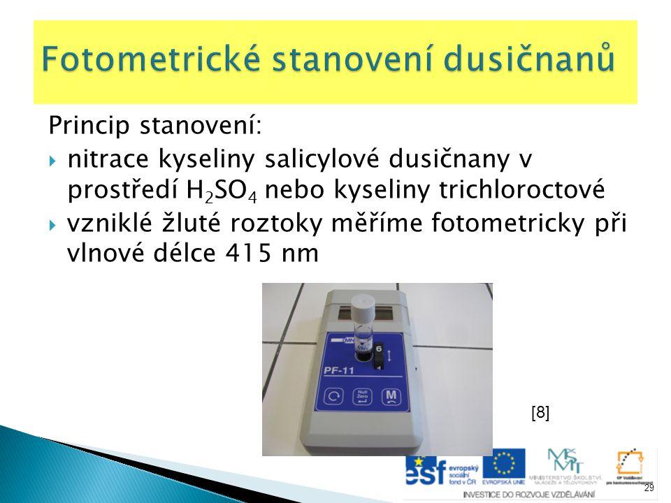Princip stanovení:  nitrace kyseliny salicylové dusičnany v prostředí H 2 SO 4 nebo kyseliny trichloroctové  vzniklé žluté roztoky měříme fotometric