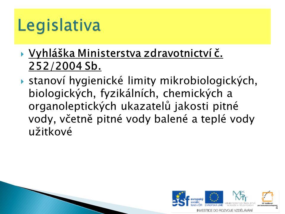  Vyhláška Ministerstva zdravotnictví č. 252/2004 Sb.  stanoví hygienické limity mikrobiologických, biologických, fyzikálních, chemických a organolep