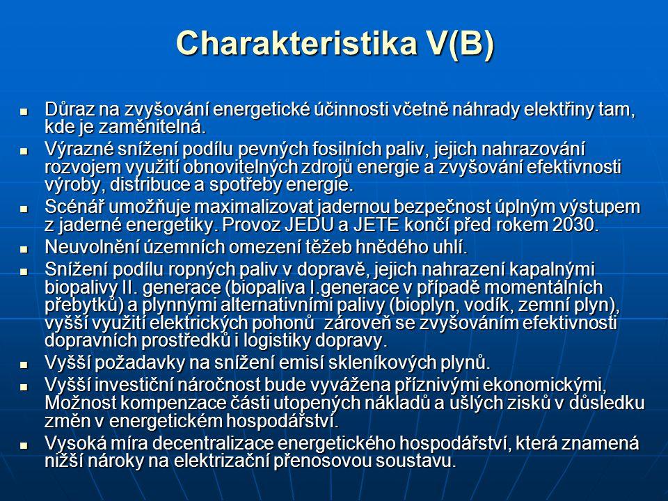 Charakteristika V(B) Důraz na zvyšování energetické účinnosti včetně náhrady elektřiny tam, kde je zaměnitelná. Důraz na zvyšování energetické účinnos