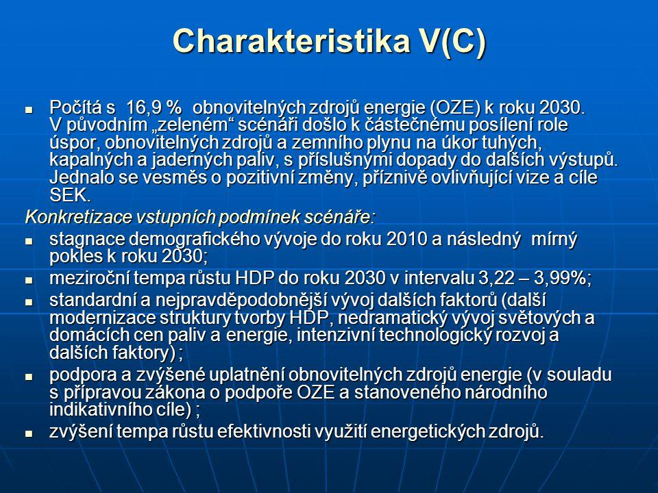 """Charakteristika V(C) Počítá s 16,9 % obnovitelných zdrojů energie (OZE) k roku 2030. V původním """"zeleném"""" scénáři došlo k částečnému posílení role úsp"""