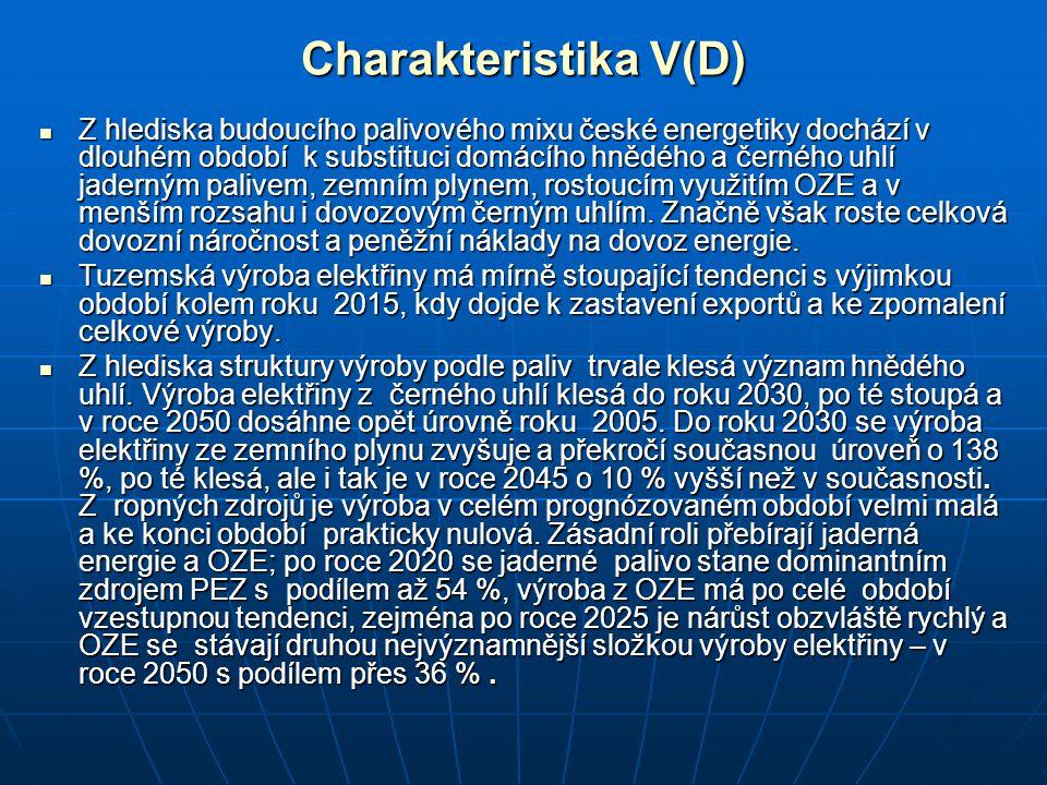 Charakteristika V(D) Z hlediska budoucího palivového mixu české energetiky dochází v dlouhém období k substituci domácího hnědého a černého uhlí jader