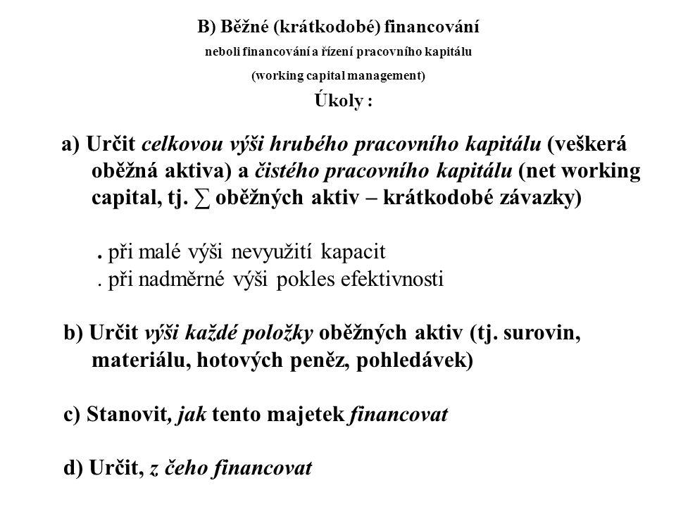B) Běžné (krátkodobé) financování Úkoly : a) Určit celkovou výši hrubého pracovního kapitálu (veškerá oběžná aktiva) a čistého pracovního kapitálu (net working capital, tj.