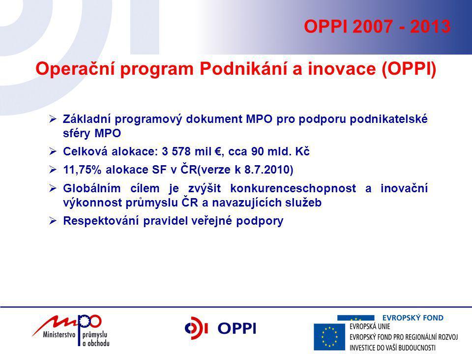 OPPI 2007 - 2013 Operační program Podnikání a inovace (OPPI)  Základní programový dokument MPO pro podporu podnikatelské sféry MPO  Celková alokace: 3 578 mil €, cca 90 mld.
