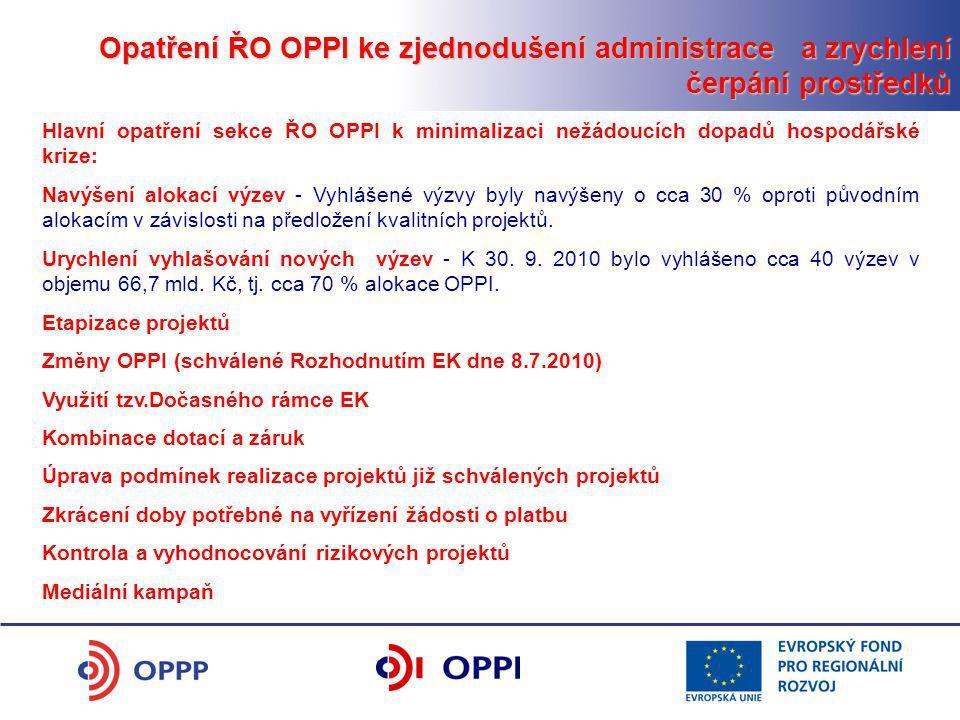 Opatření ŘO OPPI ke zjednodušení administrace a zrychlení čerpání prostředků Hlavní opatření sekce ŘO OPPI k minimalizaci nežádoucích dopadů hospodářské krize: Navýšení alokací výzev - Vyhlášené výzvy byly navýšeny o cca 30 % oproti původním alokacím v závislosti na předložení kvalitních projektů.