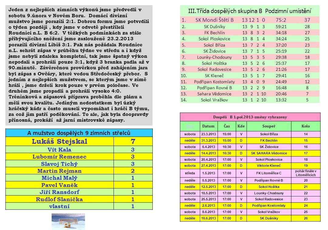 Jeden z nejlepších zimních výkonů jsme předvedli v sobotu 9.února v Novém Boru. Domácí divizní mužstvo jsme porazili 2:1. Dobrou formu jsme potvrdili