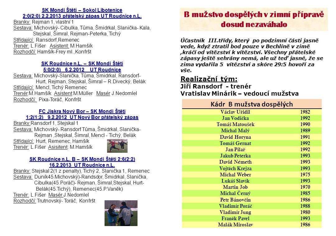 SK Mondi Štětí – Sokol Libotenice 2:0(2:0) 2.2.2013 přátelský zápas UT Roudnice n.L. Branky: Rejman 1, vlastní 1 Sestava: Michovský- Cibulka, Tůma, Šm