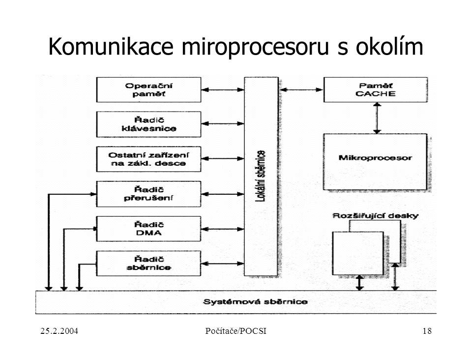 25.2.2004Počítače/POCSI18 Komunikace miroprocesoru s okolím