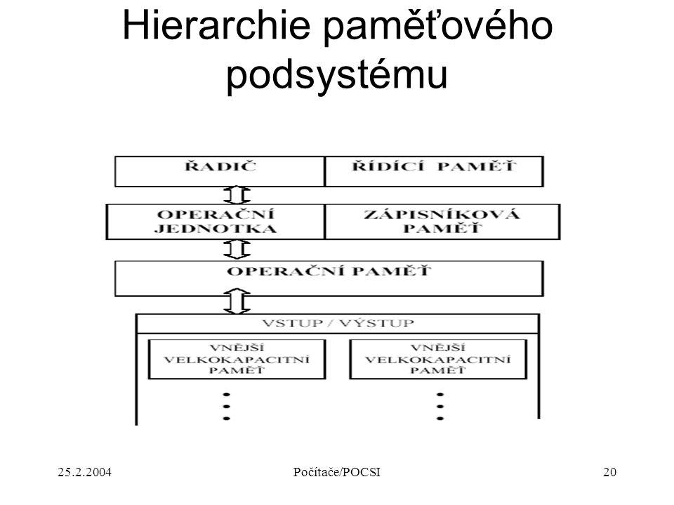 25.2.2004Počítače/POCSI20 Hierarchie paměťového podsystému