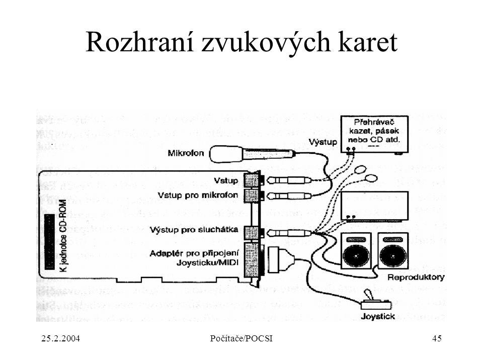 25.2.2004Počítače/POCSI45 Rozhraní zvukových karet