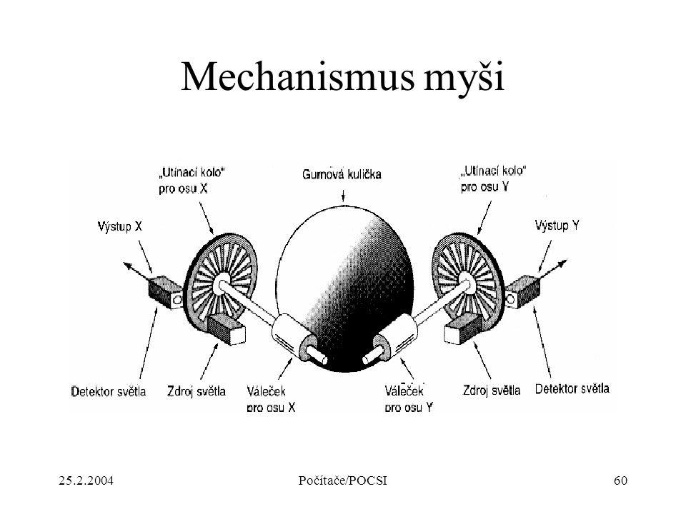 25.2.2004Počítače/POCSI60 Mechanismus myši