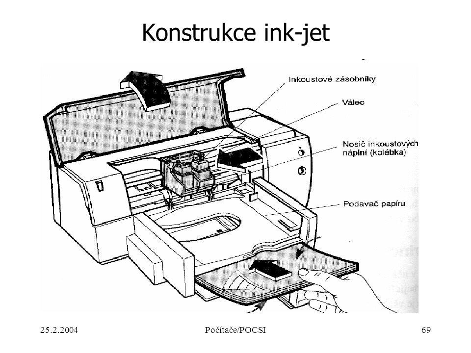 25.2.2004Počítače/POCSI69 Konstrukce ink-jet