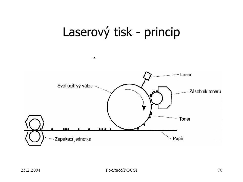 25.2.2004Počítače/POCSI70 Laserový tisk - princip