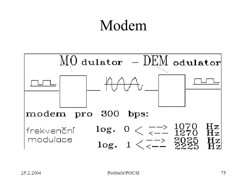 25.2.2004Počítače/POCSI75 Modem