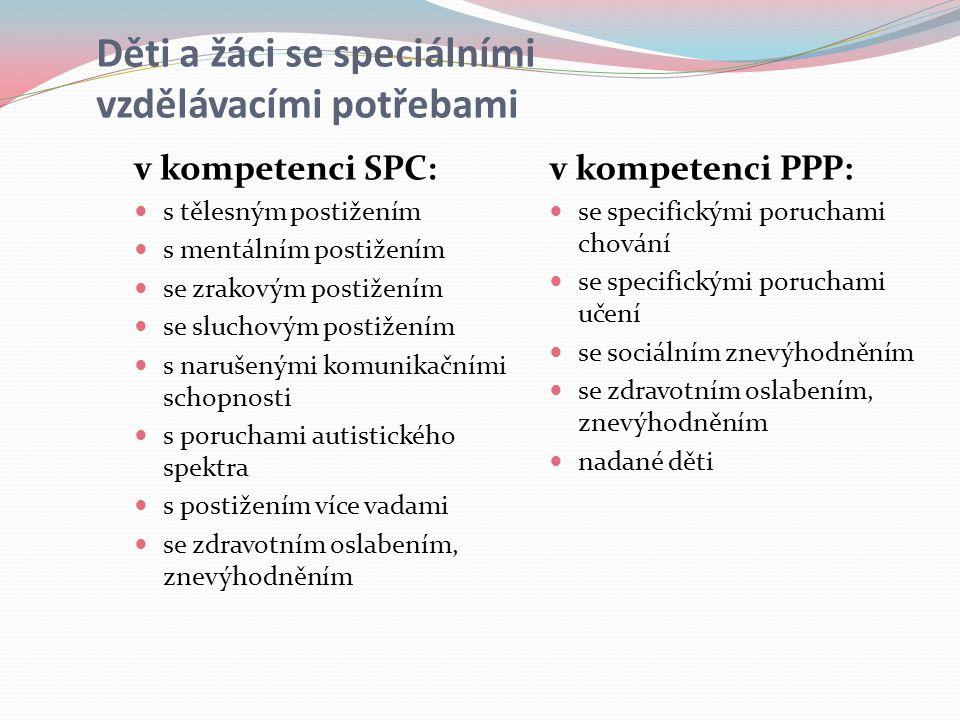 Děti a žáci se speciálními vzdělávacími potřebami v kompetenci SPC: s tělesným postižením s mentálním postižením se zrakovým postižením se sluchovým postižením s narušenými komunikačními schopnosti s poruchami autistického spektra s postižením více vadami se zdravotním oslabením, znevýhodněním v kompetenci PPP: se specifickými poruchami chování se specifickými poruchami učení se sociálním znevýhodněním se zdravotním oslabením, znevýhodněním nadané děti
