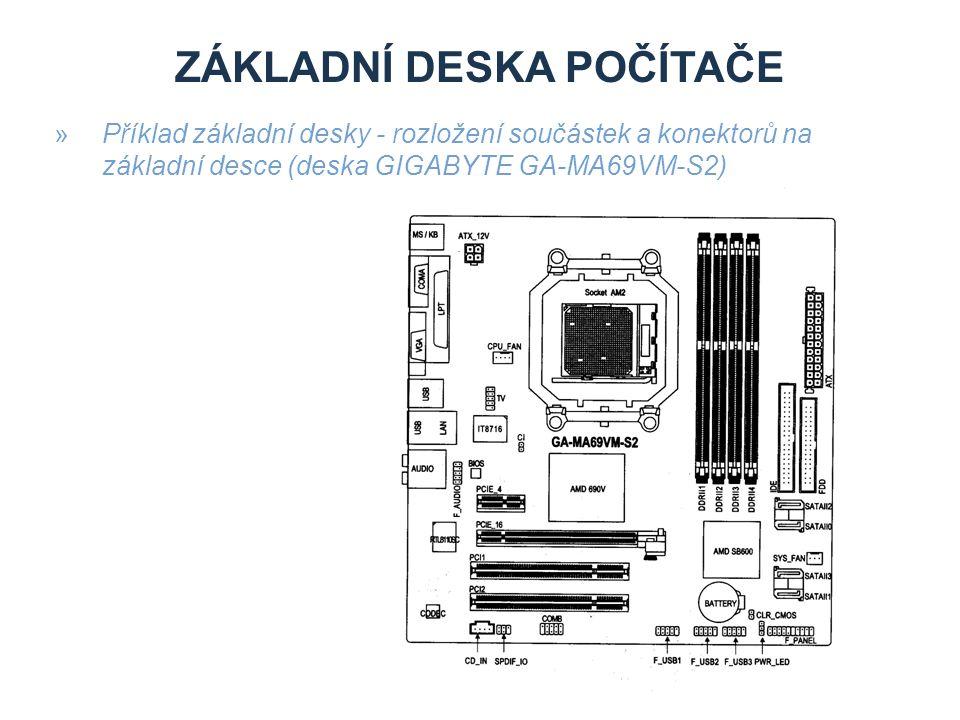 ZÁKLADNÍ DESKA POČÍTAČE »Základní desky obsahují tyto části: »Patici, či konektor pro procesor »Čipovou sadu (sestávající z čipů North a South Bridge či z rozbočovačů) »Čip pro vstupy a výstupy (Super I /O) »ROM BIOS (Flash ROM) »Patice pro paměťové moduly DIMM / SIMM / RIMM (či jiné novější typy paměťových modulů) »Sběrnice s konektory (ISA / PCI / AGP/ PCI express, USB, SATA) »Konektory AMR (Audio Modem Riser) a konektor CNR (Communications and Networking Riser »Regulátor napětí pro procesor a baterie »Na některých deskách můžete také nalézt integrované videokarty, zvukové karty, síťové karty, řadiče SCSI atd.