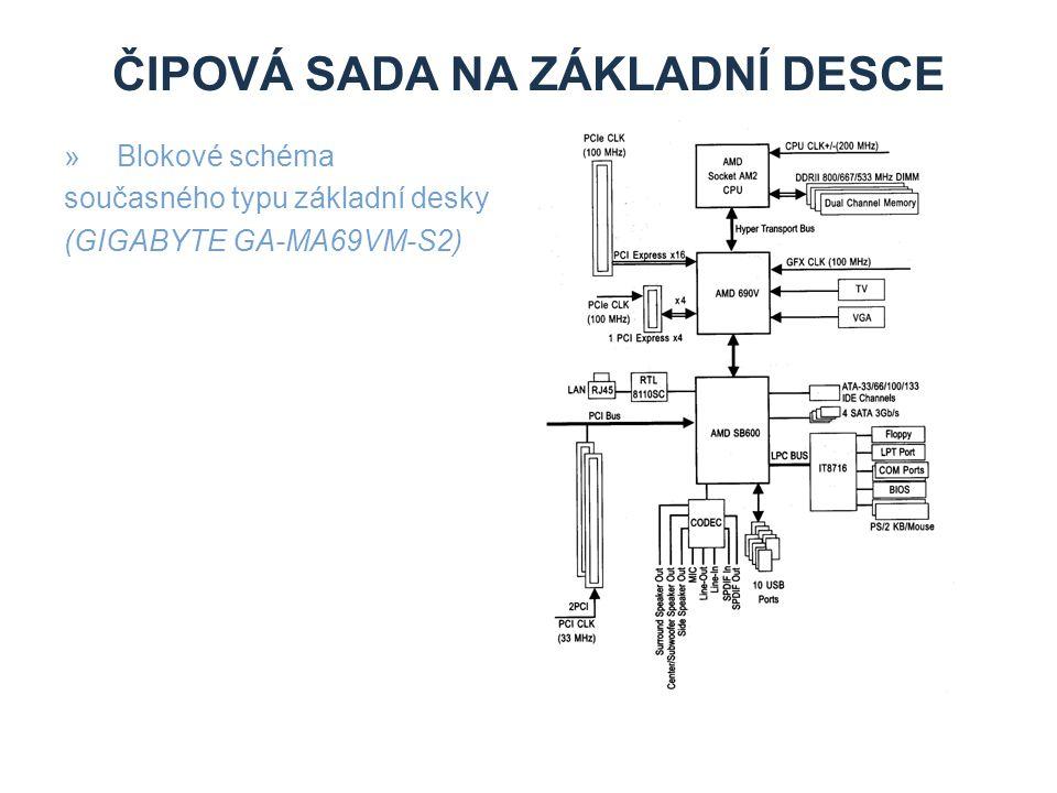 SBĚRNICE NA ZÁKLADNÍCH DESKÁCH »Sběrnice pojmem sběrnice se označuje jakákoliv skupina vodičů, po které jsou data v systému přenášena z jedné součásti desky do druhé.