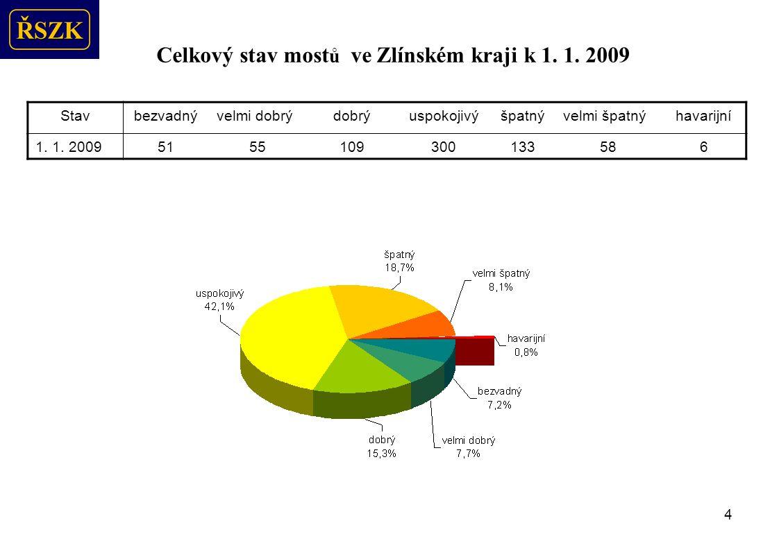 5 Stav povrchu vozovek silnic II. a III. třídy Zlínského kraje k 30. 9. 2008