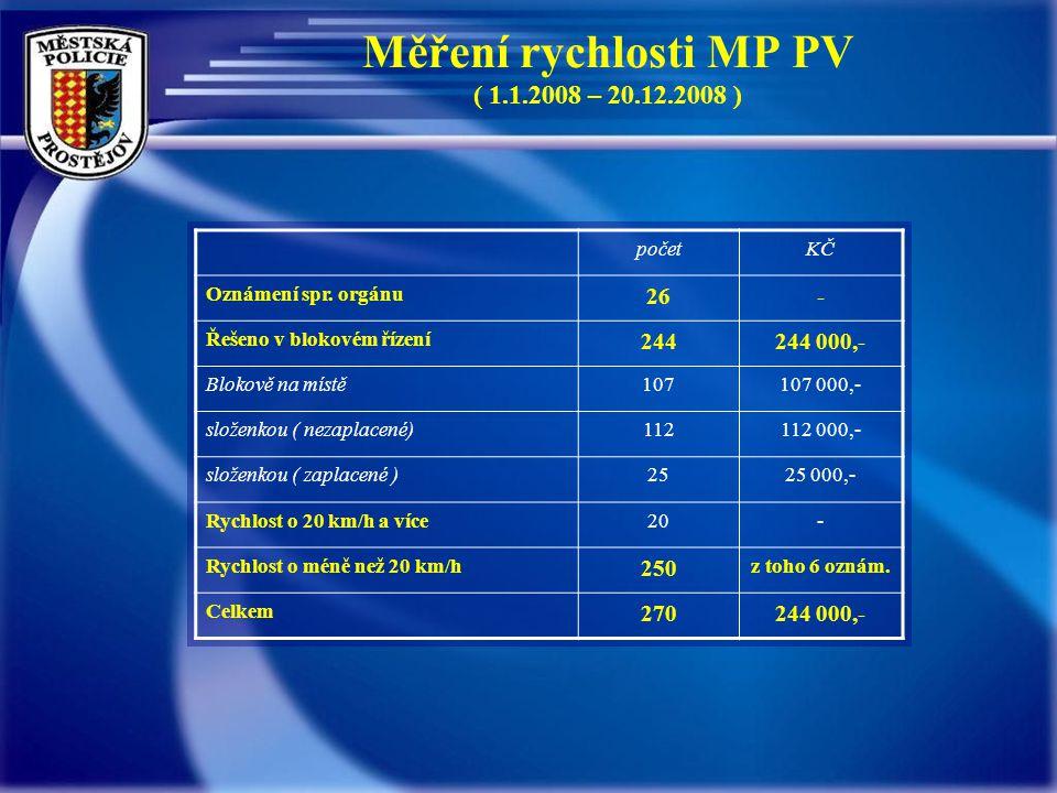 Měření rychlosti MP PV ( 1.1.2008 – 20.12.2008 ) početKČ Oznámení spr.