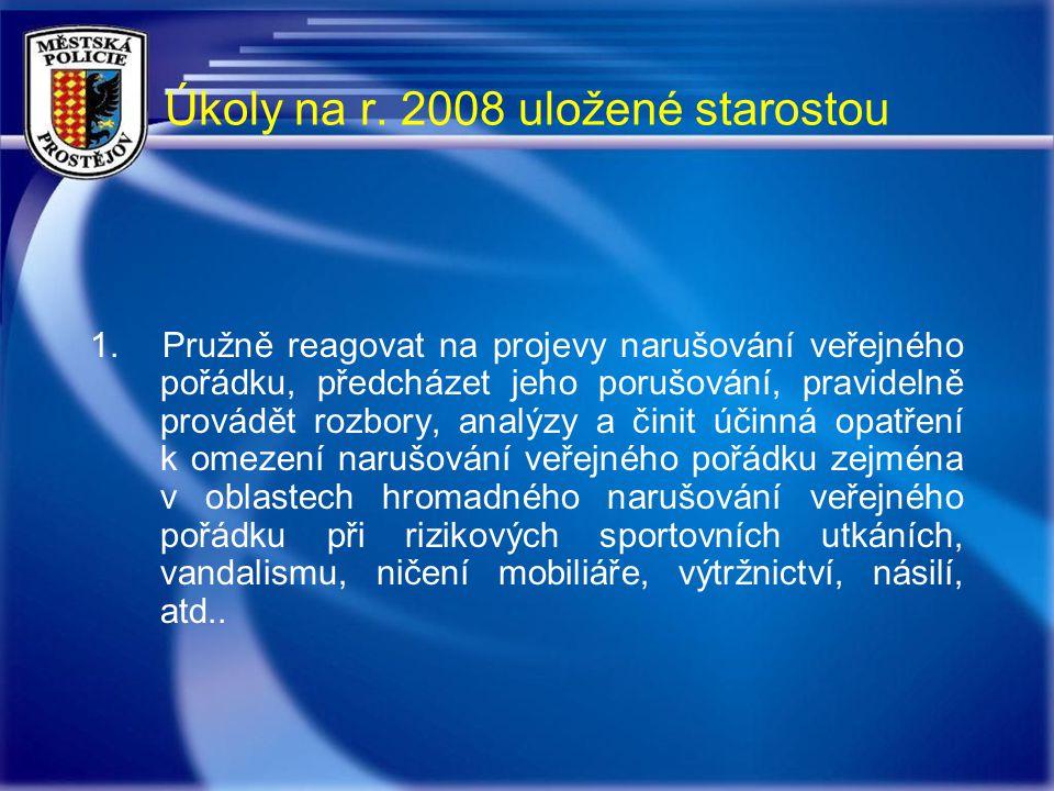 Úkoly na r. 2008 uložené starostou 1.
