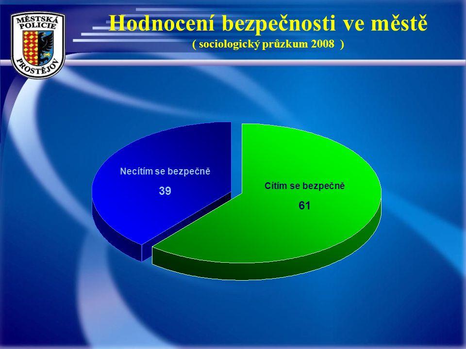 Hodnocení bezpečnosti ve městě ( sociologický průzkum 2008 ) Necítím se bezpečně 39 Cítím se bezpečně 61