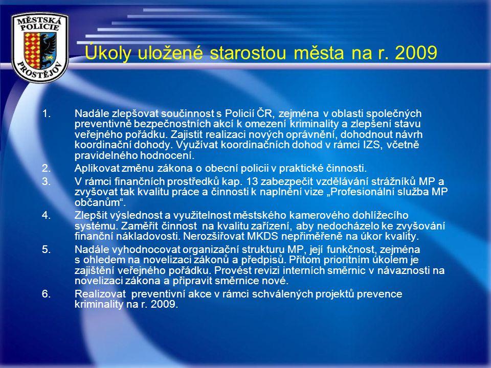 Úkoly uložené starostou města na r.