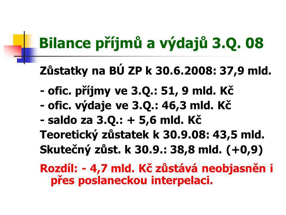 Bilance příjmů a výdajů 3.Q. 08 Zůstatky na BÚ ZP k 30.6.2008: 37,9 mld. - ofic. příjmy ve 3.Q.: 51, 9 mld. Kč - ofic. výdaje ve 3.Q.: 46,3 mld. Kč -