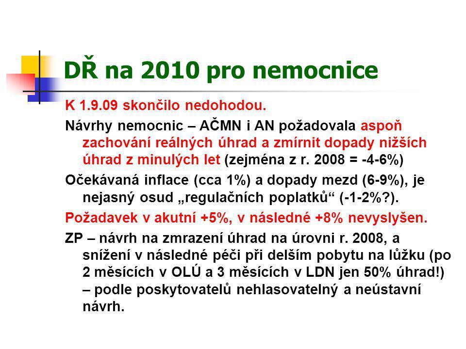 DŘ na 2010 pro nemocnice K 1.9.09 skončilo nedohodou. Návrhy nemocnic – AČMN i AN požadovala aspoň zachování reálných úhrad a zmírnit dopady nižších ú