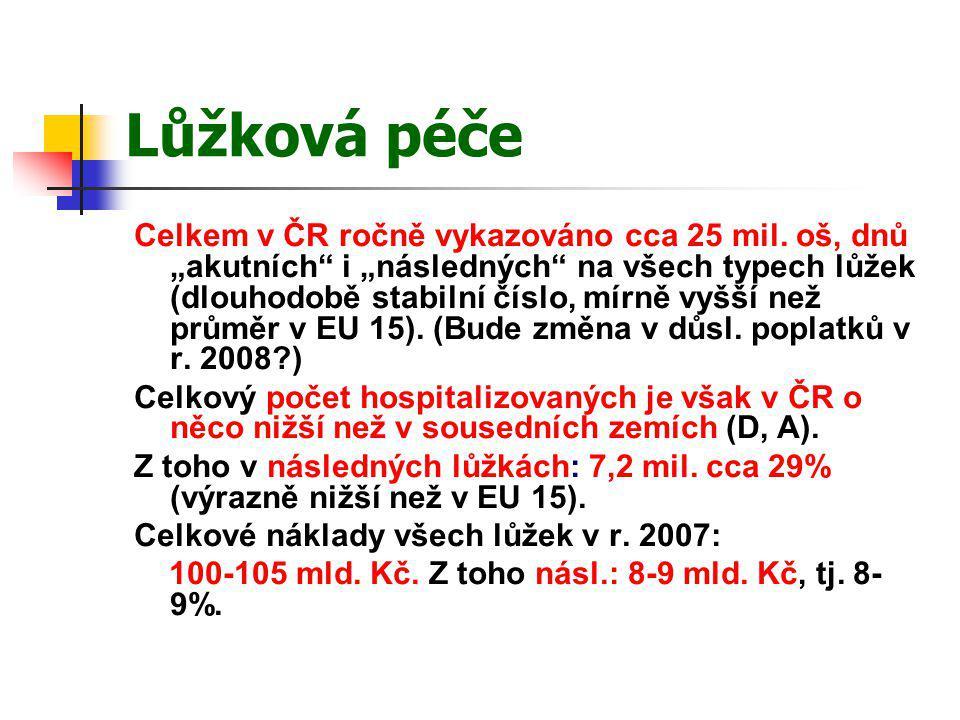"""Lůžková péče Celkem v ČR ročně vykazováno cca 25 mil. oš, dnů """"akutních"""" i """"následných"""" na všech typech lůžek (dlouhodobě stabilní číslo, mírně vyšší"""