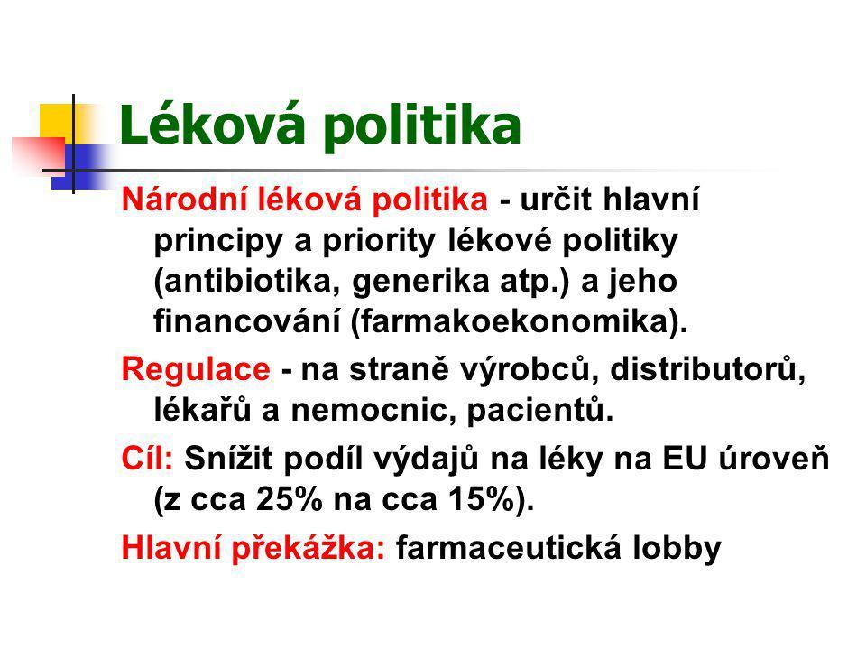 Léková politika Národní léková politika - určit hlavní principy a priority lékové politiky (antibiotika, generika atp.) a jeho financování (farmakoeko