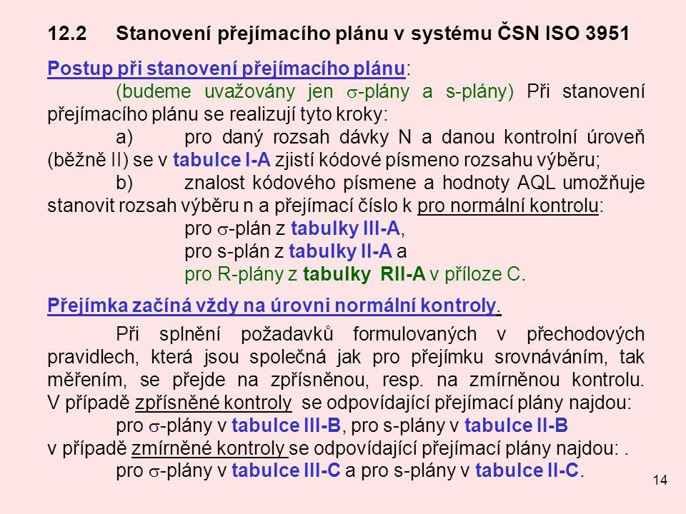 14 12.2Stanovení přejímacího plánu v systému ČSN ISO 3951 Postup při stanovení přejímacího plánu: (budeme uvažovány jen  -plány a s-plány) Při stanov