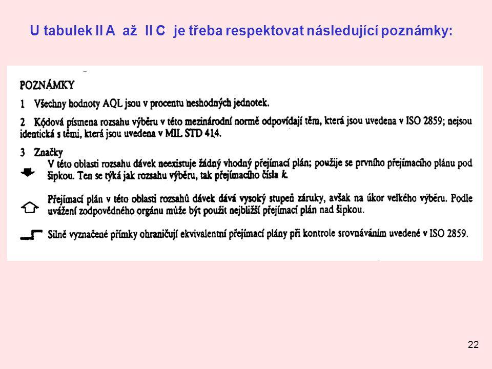 22 U tabulek II A až II C je třeba respektovat následující poznámky: