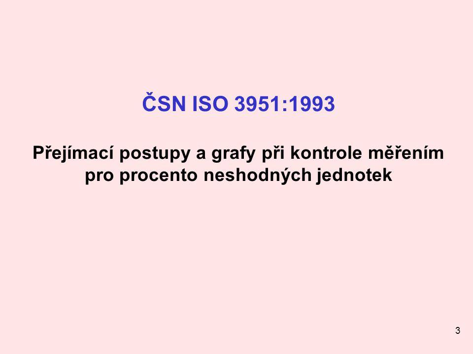 14 12.2Stanovení přejímacího plánu v systému ČSN ISO 3951 Postup při stanovení přejímacího plánu: (budeme uvažovány jen  -plány a s-plány) Při stanovení přejímacího plánu se realizují tyto kroky: a)pro daný rozsah dávky N a danou kontrolní úroveň (běžně II) se v tabulce I-A zjistí kódové písmeno rozsahu výběru; b)znalost kódového písmene a hodnoty AQL umožňuje stanovit rozsah výběru n a přejímací číslo k pro normální kontrolu: pro  -plán z tabulky III-A, pro s-plán z tabulky II-A a pro R-plány z tabulky RII-A v příloze C.
