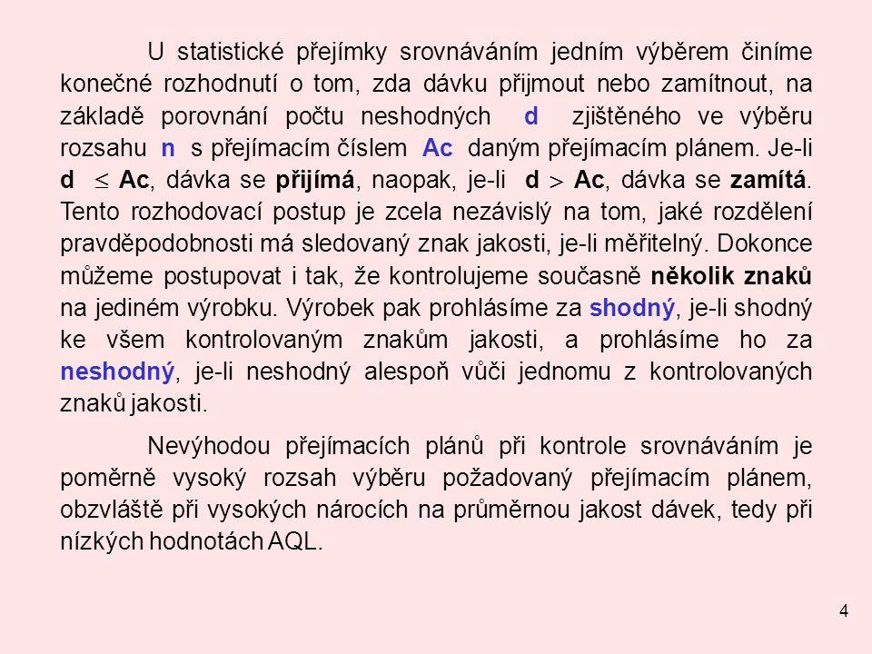 15 Tabulka I - A Kódová písmena rozsahu výběru a kontrolní úrovně