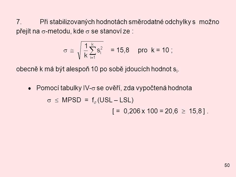 50 7.Při stabilizovaných hodnotách směrodatné odchylky s možno přejít na  -metodu, kde  se stanoví ze : = 15,8 pro k = 10 ; obecně k má být alespoň