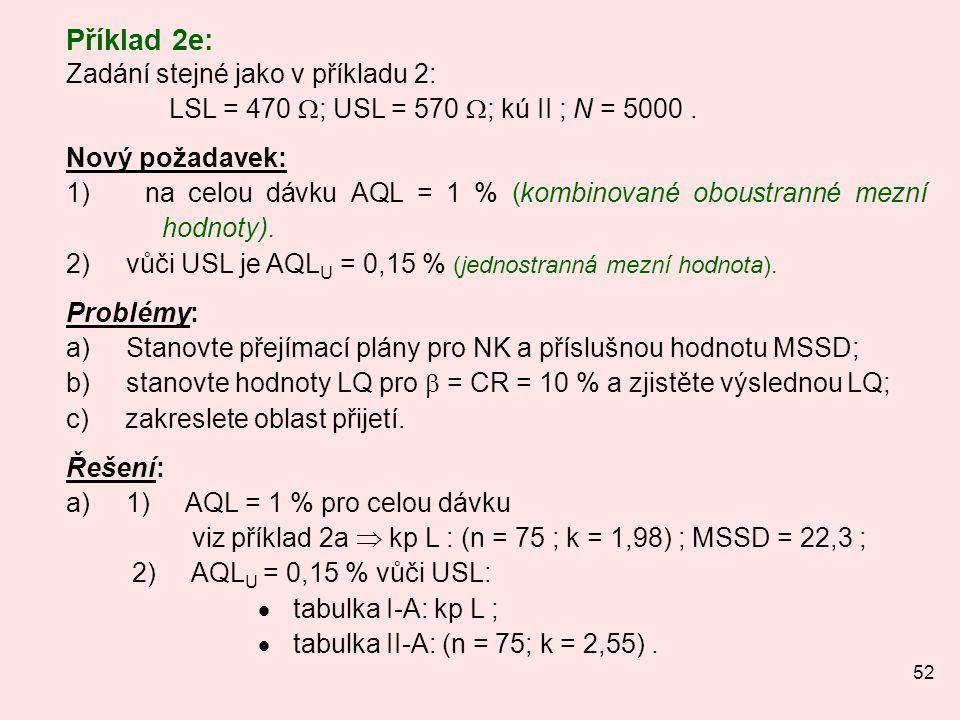 52 Příklad 2e: Zadání stejné jako v příkladu 2: LSL = 470  ; USL = 570  ; kú II ; N = 5000. Nový požadavek: 1) na celou dávku AQL = 1 % (kombinované