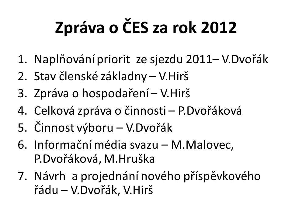 """Příspěvky dle přísp. řádu """"2007"""