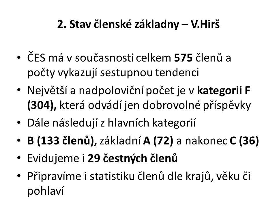 2. Stav členské základny – V.Hirš ČES má v současnosti celkem 575 členů a počty vykazují sestupnou tendenci Největší a nadpoloviční počet je v kategor