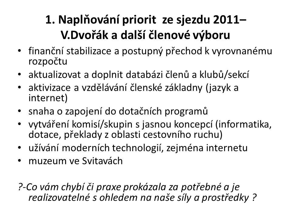 1. Naplňování priorit ze sjezdu 2011– V.Dvořák a další členové výboru finanční stabilizace a postupný přechod k vyrovnanému rozpočtu aktualizovat a do
