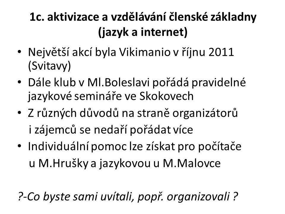 1c. aktivizace a vzdělávání členské základny (jazyk a internet) Největší akcí byla Vikimanio v říjnu 2011 (Svitavy) Dále klub v Ml.Boleslavi pořádá pr