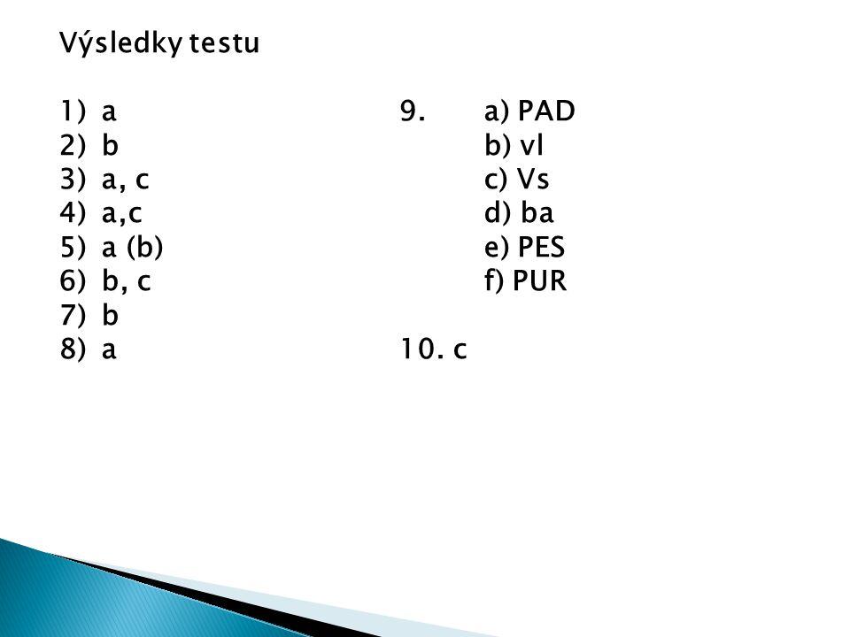 Výsledky testu 1)a9. a) PAD 2)bb) vl 3)a, cc) Vs 4)a,cd) ba 5)a (b)e) PES 6)b, cf) PUR 7)b 8)a10. c