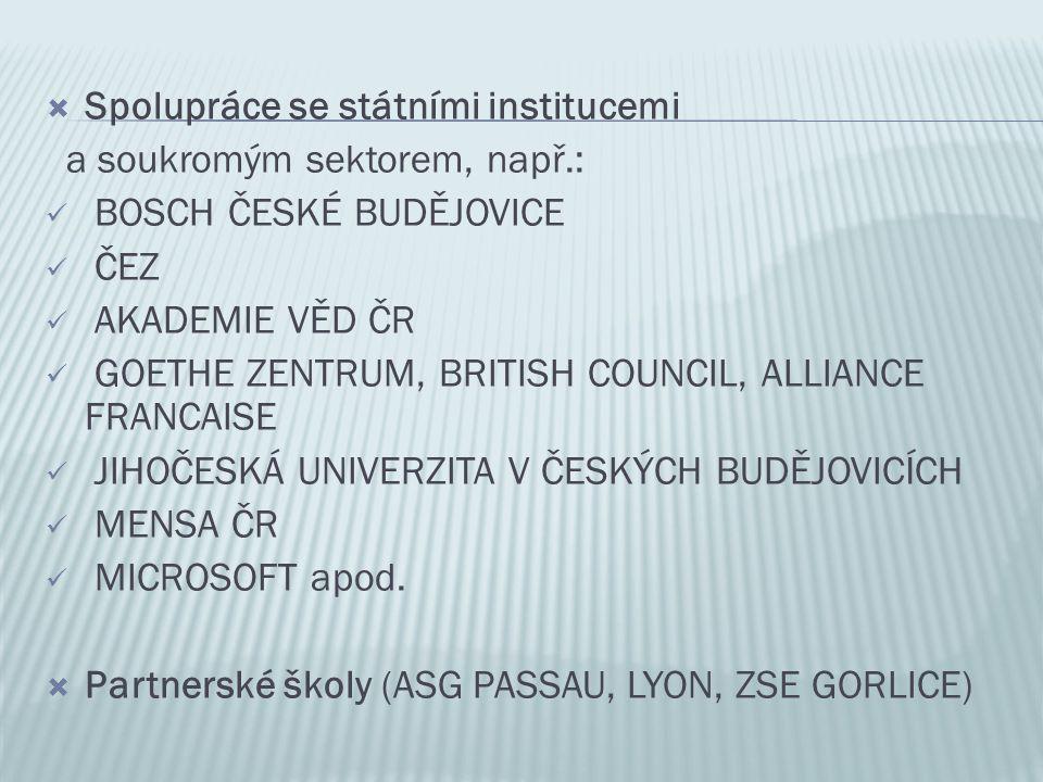  Spolupráce se státními institucemi a soukromým sektorem, např.: BOSCH ČESKÉ BUDĚJOVICE ČEZ AKADEMIE VĚD ČR GOETHE ZENTRUM, BRITISH COUNCIL, ALLIANCE FRANCAISE JIHOČESKÁ UNIVERZITA V ČESKÝCH BUDĚJOVICÍCH MENSA ČR MICROSOFT apod.