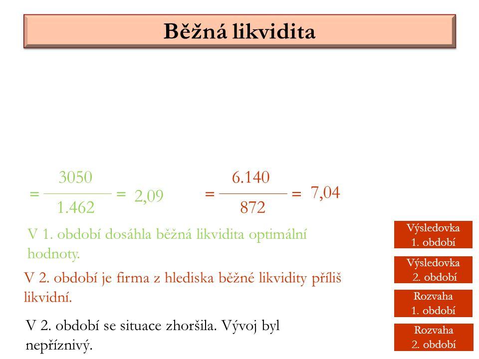 Běžná likvidita 3050 1.462 = 6.140 872 == = 2,09 7,04 V 1. období dosáhla běžná likvidita optimální hodnoty. V 2. období je firma z hlediska běžné lik