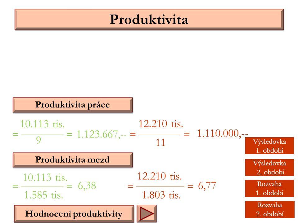 Produktivita 10.113 tis. 9 = 12.210 tis. 11 = = = 1.123.667,-- 1.110.000,-- Výsledovka 1. období Výsledovka 2. období Rozvaha 1. období Rozvaha 2. obd